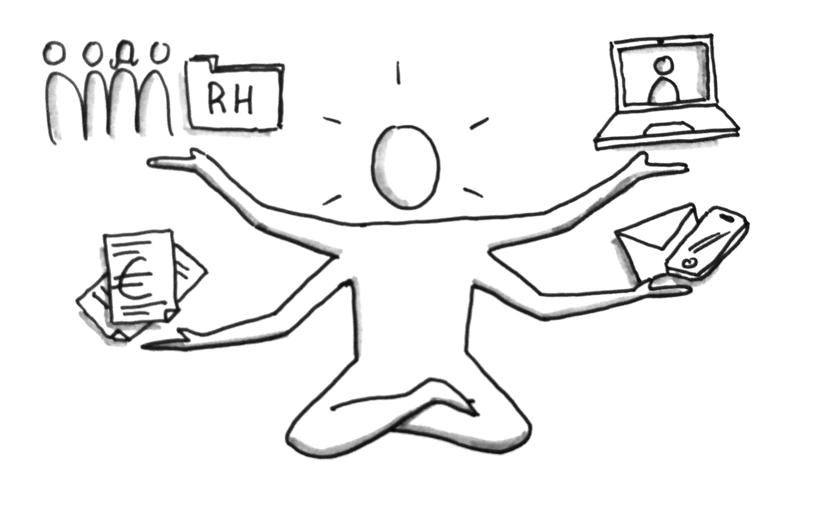 Oslandia recrute :  Office Manager expérimenté·e